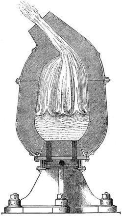 Section_of_a_bessemer_converter 1891 public domain +100yrsold